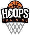 Hoops Training Twin Cities Basketball Skills Development Program
